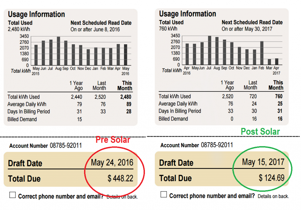 side by side monthly power bills compared show medical clinic energy savings from solar power